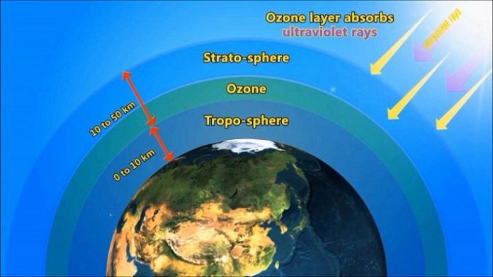 The 2019 Ozone Layer Hole Is Now the Smallest on Record