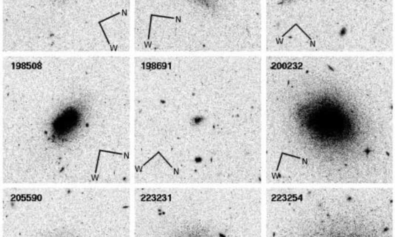 18 dwarf galaxies and their distances