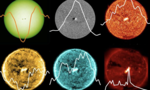 sun research and stellar flares