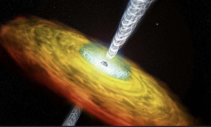 QUASAR jets explained